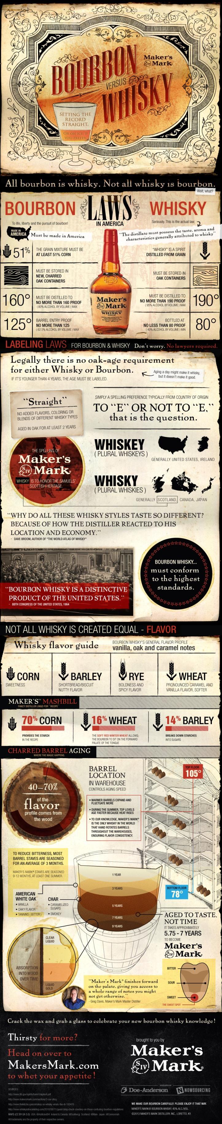 whisky-bourbon-2e-920-1.74